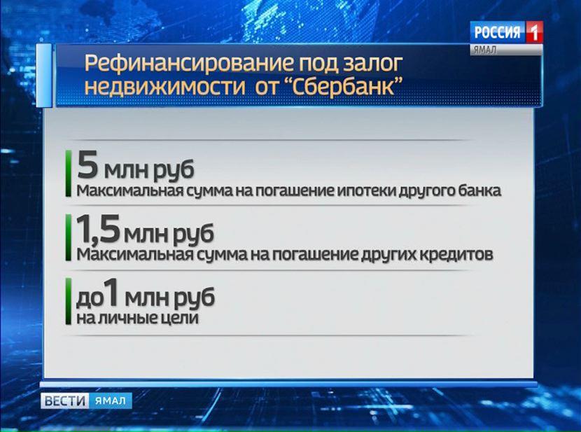 Кредит 1 5 млн руб сбербанк