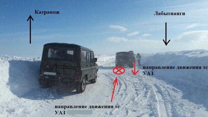 На Ямале люди получили травмы при столкновении двух УАЗов