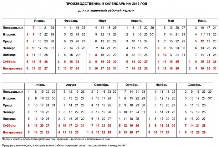 Сколько праздничных выходных ждет россиян в 2019 году?