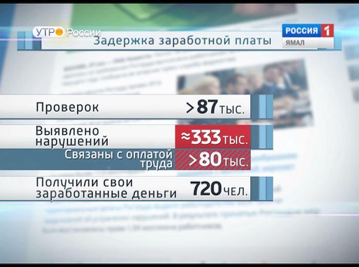 В РФ работникам выплатили 17,9 млрд руб. задержанной заработной платы